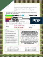 Adverbios de frecuencia (Frequency adv)