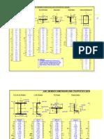 AISC Properties Mm GPP 2017