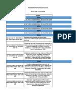 Fecha de Publicación normas APM