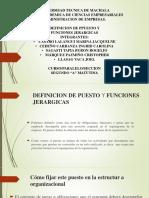 Puesto y Funciones Jerarquicas GRUPO 4