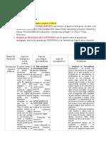 PARCIAL 2 PSICO.doc