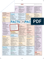 Facts on Pacts