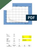 Modelo de Dilución