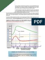 Los Valores Normales de Glicemia Para Una TGO Con La Ingesta de 75 g de Glucosa