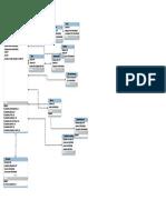 Diagrama Flujo Sistema