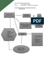 diagrama josue.docx