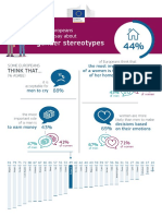 Infographic Gender Stereotypes - European Commission