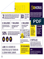 Infografía Denim Center_Tommy Hilfiger