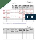 Stakeholder Analysis Matrix Template(1)