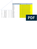 Shear Wall Design - Error in Type B