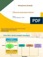 Overview Manajemen Strategik 19 Des 2018