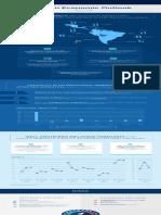 Infographic LatAm Economic Outlook 4Q18