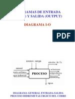 C6_Representacion_Procesos