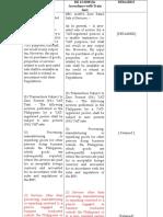 VAT ZERO RATED_Research 19Dec2018.docx