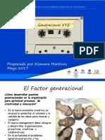 Generación XYZ