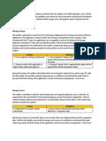 AudCis FinalExam CaseStudy ITAUDIT Oct2018