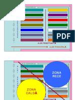 OrganizareaSpatiuluiTest 2.pdf