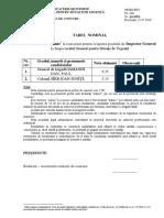 607_1548076947_Tabel Rezultate Obtinute Concurs Inspector General Al IGSU