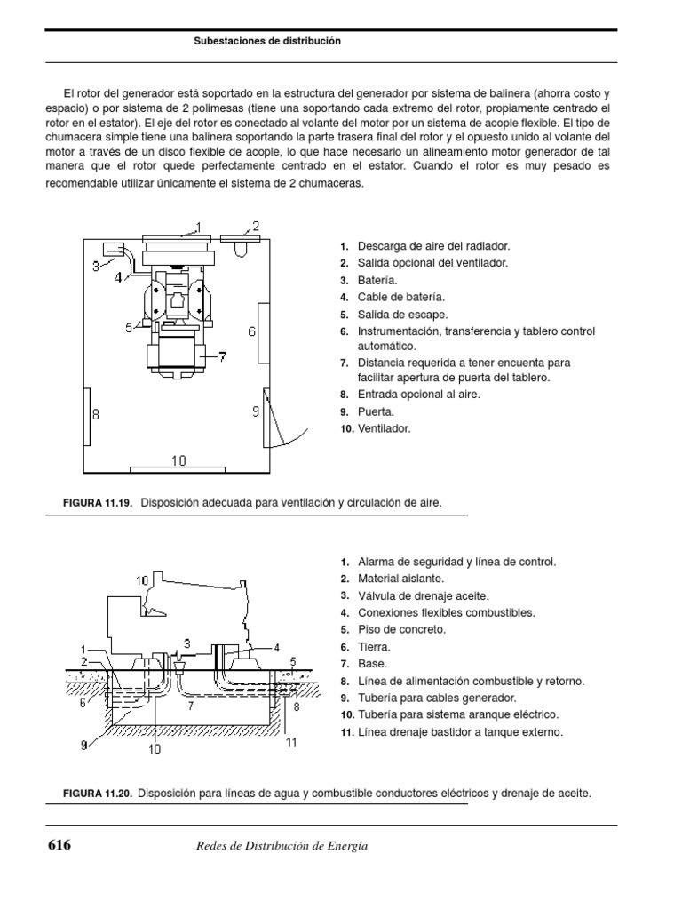 LOVIVER 100 Unids Tubo de Fusibles de Vidrio Funci/ón de Soplado R/ápido Durabilidad