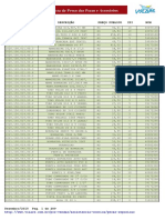 Lista de Preço Volare-Agrale Dezembro 2015