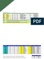 Ejercicio 2 - Condicionales Anidados y Conectores