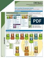 CMS - QRG - Consultant - 01 - CMS Basics - 20110111