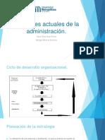 Corrientes actuales de la administración (1).pptx