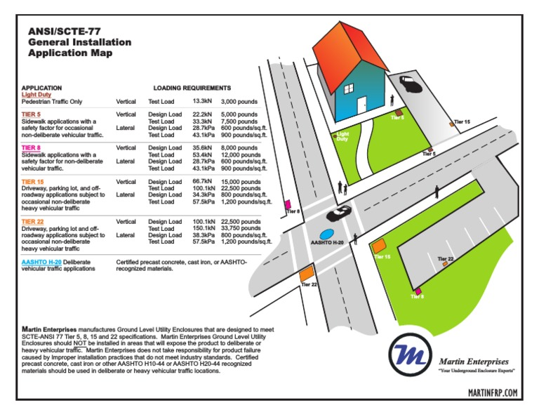 Martin Enterprises Ansi SCTE 77 Application | Sidewalk | Transport