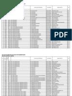 Hasil SKD Versi Excel