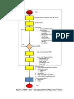 02 Carta Alir Proses Pembangunan WIM Edited 10022015