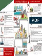 Infografia Roles Del SGA