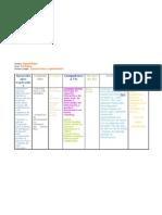 Planificacion con competencias TIC