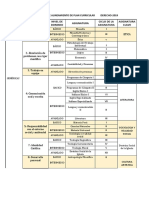 Matriz de Alineamiento del plan curricular