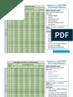 Denver Public Schools Proposed Salary Tables