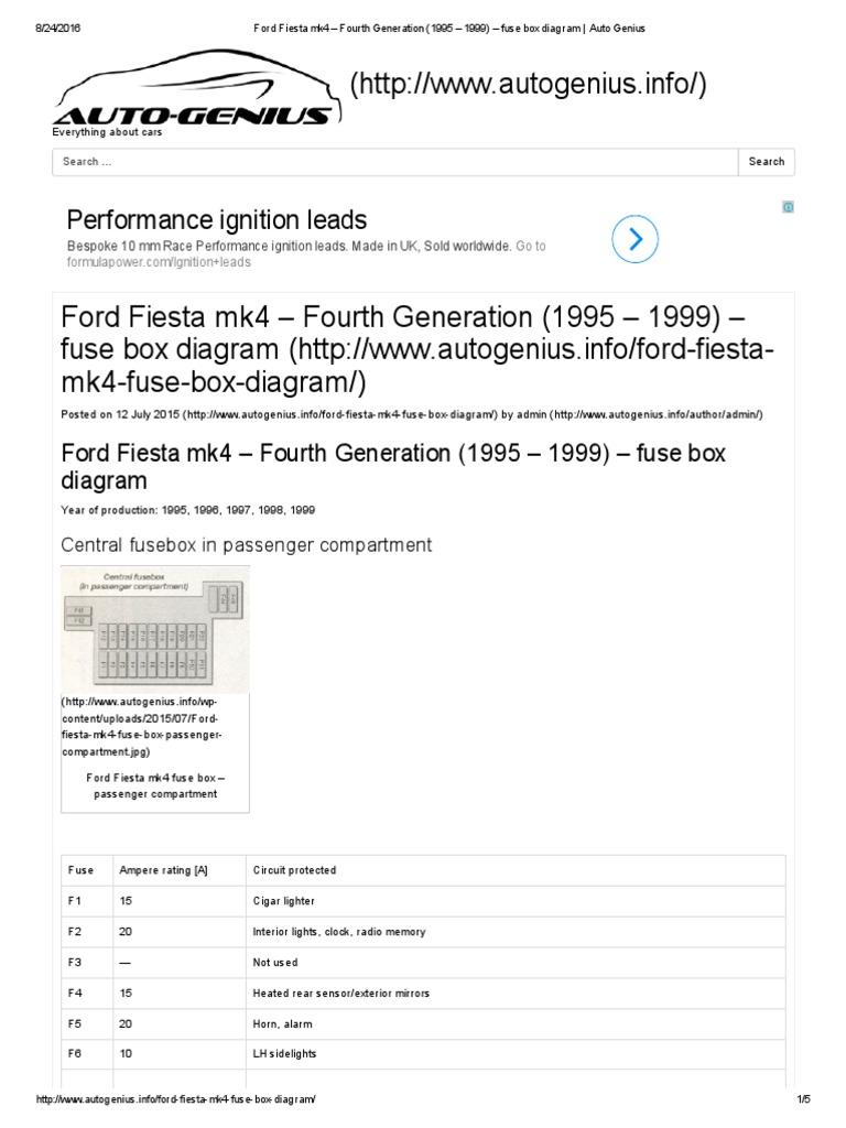 Ford Fiesta Mk4 – Fourth Generation (1995 – 1999) – Fuse Box on