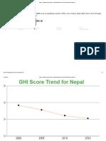 Hunger index of Nepal.pdf