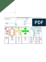 Attachment a Organisational Structure d5ef6907 c6de 4dec Acb2 e5d9cad0c456 0