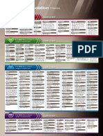Comply Foam Compatibility Chart Isolation