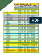 Ediabas Komponenten Windows 7 64-Bit