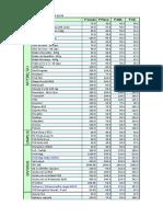 Lista de Preços First (PDF) - 24-10-2018