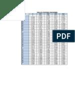 Analisis Tecnico y Financiero Del Queso Madurado