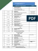 Summary Rpt t3 Sains Dlp Semesra 2019