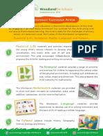 5 Montessori Learning Areas