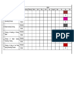 Annual Training Schedule