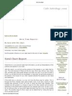 Natal Chart Report May 10