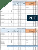 Carte des spécialités proposées dans les lycées publics en Alsace