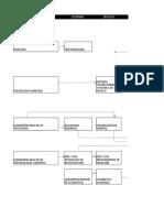Mapa_ruta Curricular Psicologia Unico