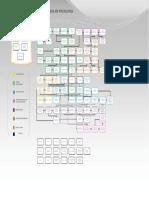 Mapa Curricular Psc Dictamen 2000