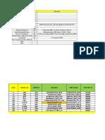 Master DPR plan.xlsx