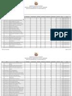 RESULTADO_PRELIMINAR_DA_ANALISE_CURRICULAR_-_EDITAL_N_001_2019_-_PMB_SEMEC (2)